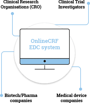OnlineCRF_EDC_system_mobile