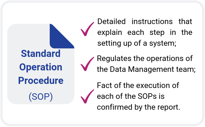Standard Operating Procedure (SOPs) in clinical trial